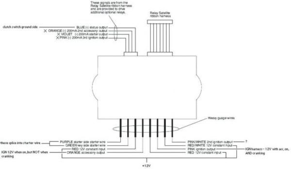 Viper 5301 Wiring Diagram