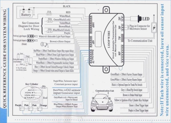 viper 300 alarm schematic wiring diagram viper car alarms product viper car alarm wiring diagram 300 electronic schematics collections
