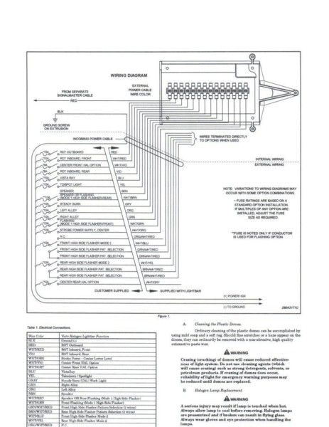 DIAGRAM] Whelen Edge Wiring Diagram FULL Version HD Quality Wiring Diagram  - M1911A1SCHEMATIC9793.CONCESSIONARIABELOGISENIGALLIA.IT