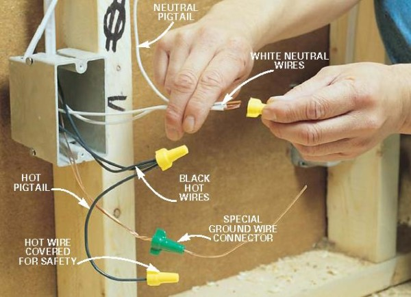 When Replacing An Outlet, If There Are 3 Of Each Wire(hot And