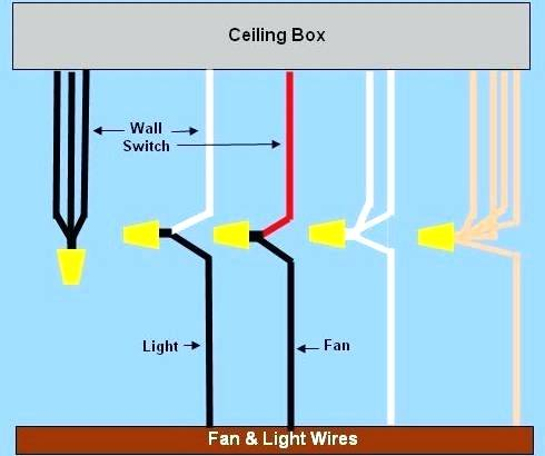 Wire Ceiling Fan With Two Switches Wiring Ceiling Fan Two Switches