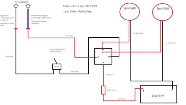 Spotlight Wiring Diagram