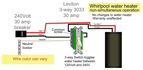 Wiring A 240v Switch