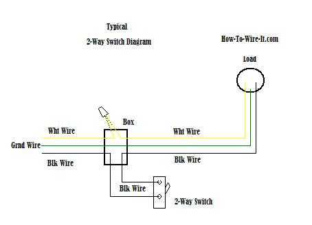 Wiring A 2