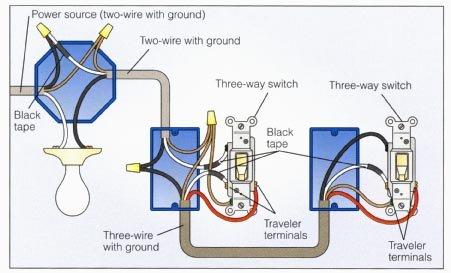 Wiring A 3
