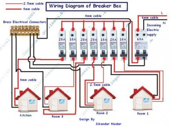 Wiring A House Pdf