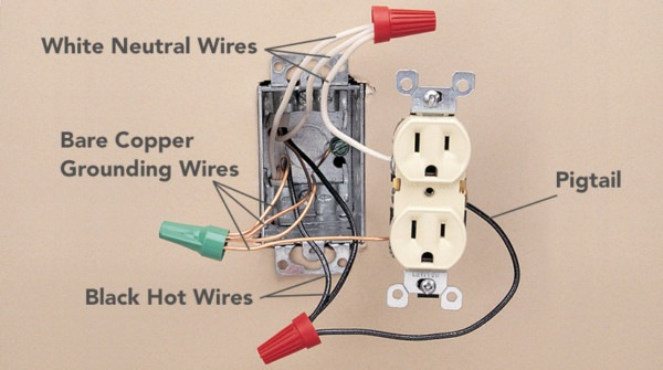 Wiring A Middle