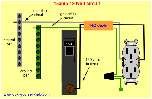 Wiring Amp Circuit Breaker How To Run Electrical Wire From Breaker