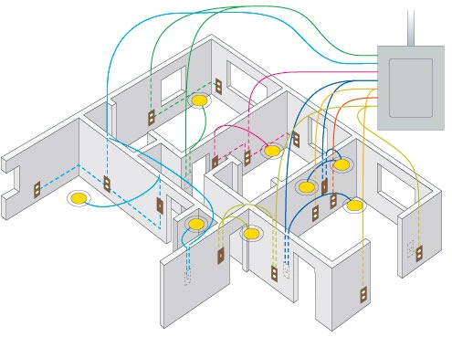 Wiring And Circuits Browning Electrical Service