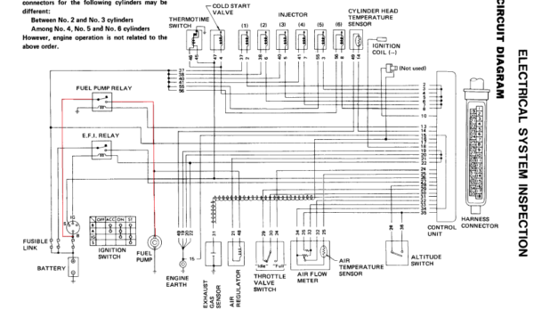 Z31 Wiring Diagram