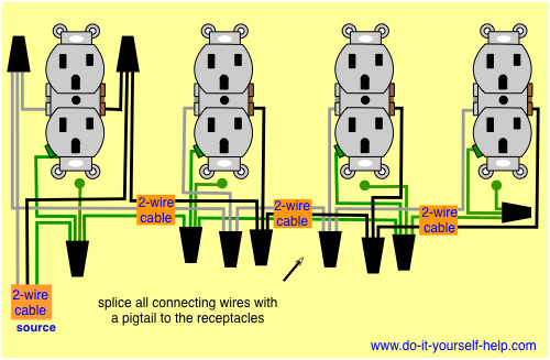 Wiring Diagrams For Multiple Receptacle Outlets