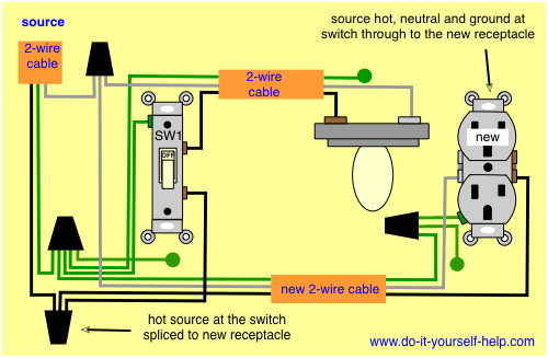 Wiring Diagrams To Add A New Receptacle Outlet