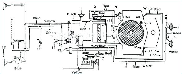 Yard Machine Wiring Diagram