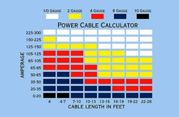 tail light, regal radio, rendezvous radio, century transmission, grand national, steering column, enclave radio, fuel pump, lucerne cxl, on 2000 buick century wiring diagram light