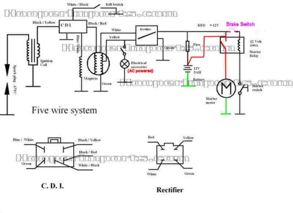 110cc basic wiring setup