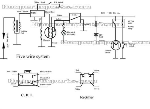 DIAGRAM] Wiring Diagram For 2008 Panther 110 FULL Version HD Quality Panther  110 - DIAGRAMHS.DSIMOLA.IT  Dsimola.it