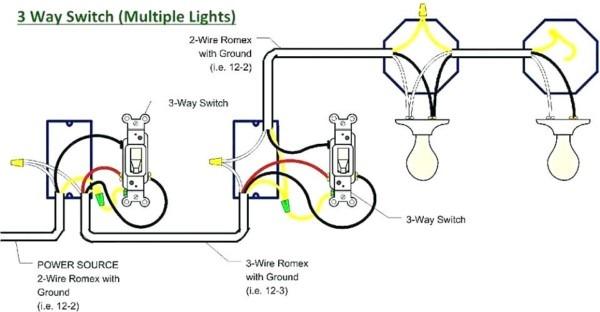 12 3 Wire – Lavanderiapelco Com Co