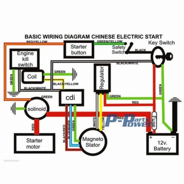 150cc Tank Wiring Diagram