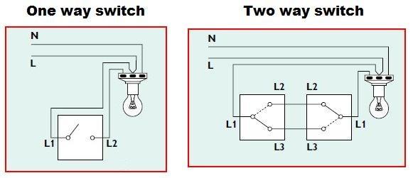 1 Way Switch Wiring