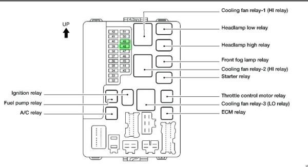2003 Nissan Xterra Fuse Diagram