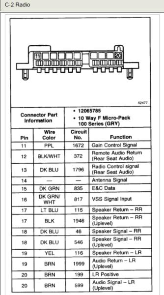 1995 Chevy Silverado Radio Wiring Diagram