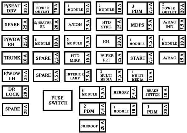 kia sportage wiring diagram Kia Sorento Fuse Box for Door Lock