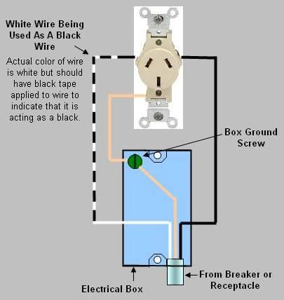 Fantastic Wiring 240 Vac Basic Electronics Wiring Diagram Wiring Digital Resources Counpmognl