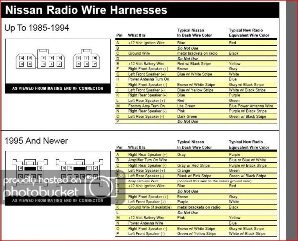 1991 Nissan 240sx Radio Wiring Diagram - Wiring Diagram Sd on
