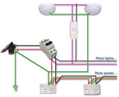 240v Light Wiring Diagram