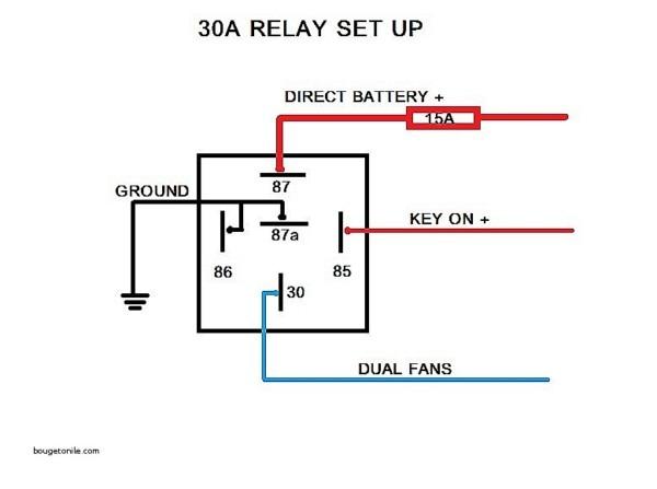 30a 24v relay wiring diagram wiring diagram z124vdc relay wiring diagram 4 wiring diagram 87a relay wiring diagram 30a 24v relay wiring diagram
