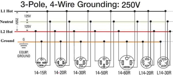 3 Pole 4 Wire 240 Volt Wiring