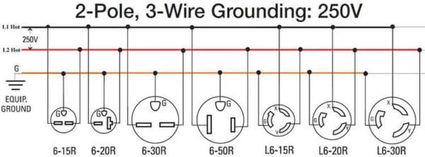 30 Amp 125 Volt Plug Wiring Diagram from www.chanish.org