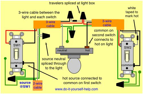3 Way Dimmer Diagram