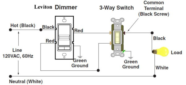 3 Way Dimmer Switch   Interior