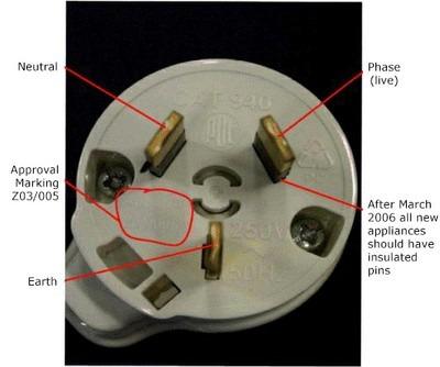 3 Way Plug Wiring