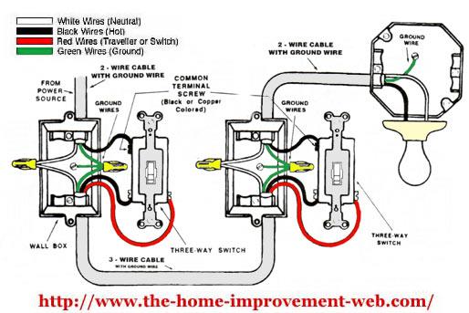3way Wiring Diagram