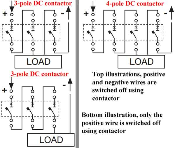 How To Wire A 4 Pole Contactorrhchanishorg: 4 Pole Contactor Wiring Diagram At Gmaili.net