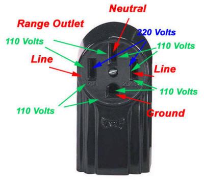 4 Prong Plug Wiring Diagram