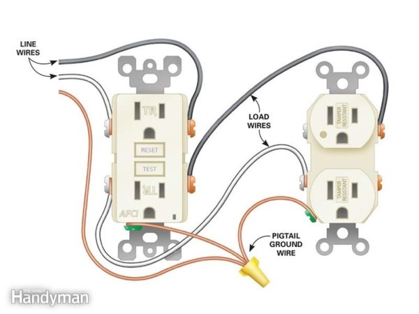 4 Wire Outlet Diagram