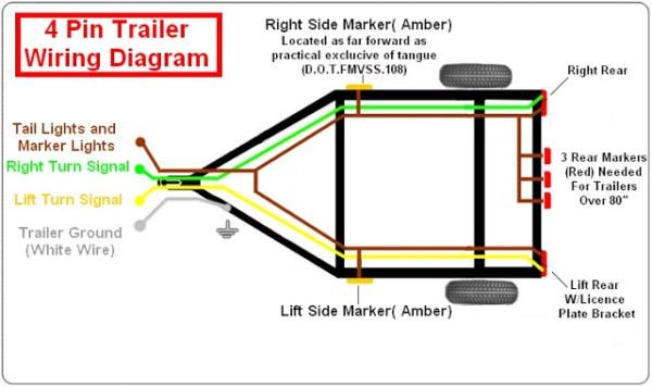 4 Wire Trailer Plug