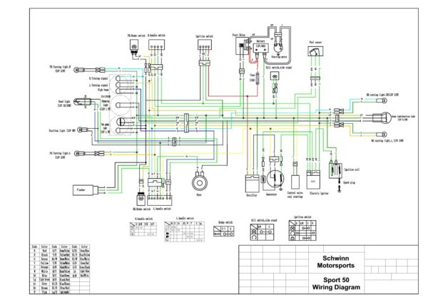Tao Tao 125 Atv Wiring Diagram from www.chanish.org
