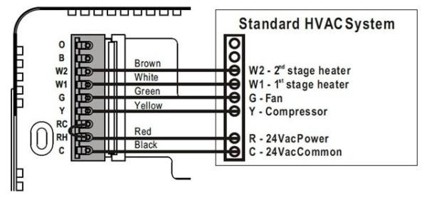 5 Wire Thermostat Diagram  Wire Thermostat Diagram on