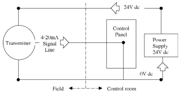 1492 Aifm8 3 Wiring Diagram on cable harness diagram, audio cable diagram, cable transmission diagram, cable assembly diagram, ethernet cable diagram, cable design diagram, cable internet setup, cable block diagram, cross cable diagram, cable splitter diagram, low voltage diagram, cat cable diagram, cable connection diagram, cable pinout diagram, cable schematic diagram, cable connectors diagram, cable installation diagram, component cable diagram,
