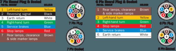 7 Pin Plug Diagram