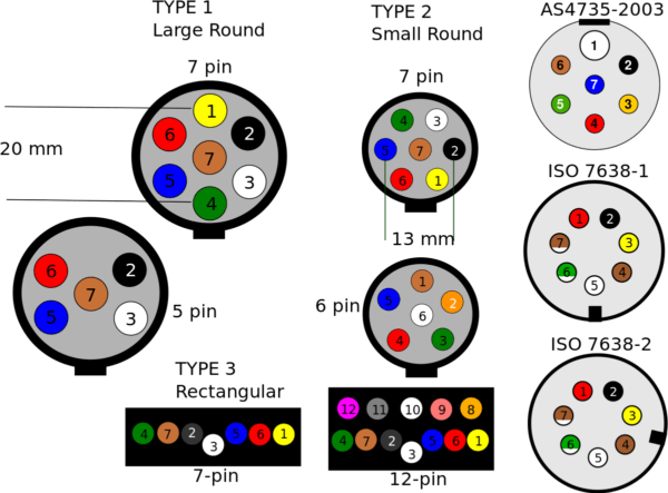 5 Pin Plug Wiring Diagram