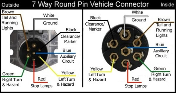 Truck Trailer Plug Wiring Diagram