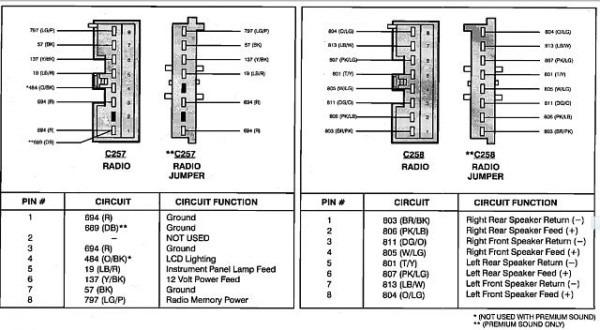 1994 Ford Radio Wiring Diagram
