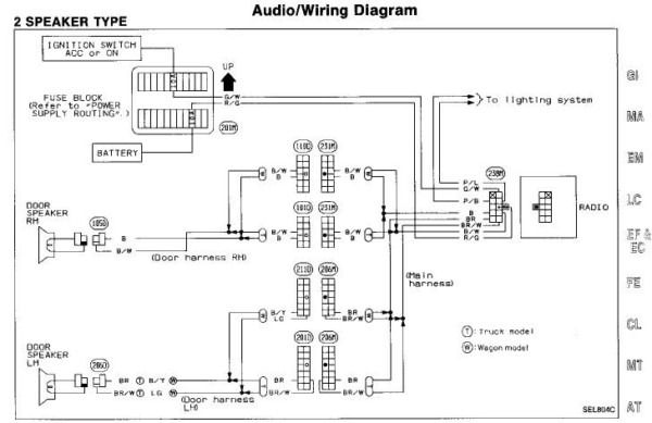 95 Nissan Pickup Radio Wiring