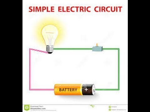 A Basic Electronic Circuit Switch, Power Cell, A Load ( Bulb