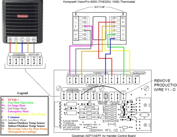 Ac Unit Thermostat Wiring Diagram